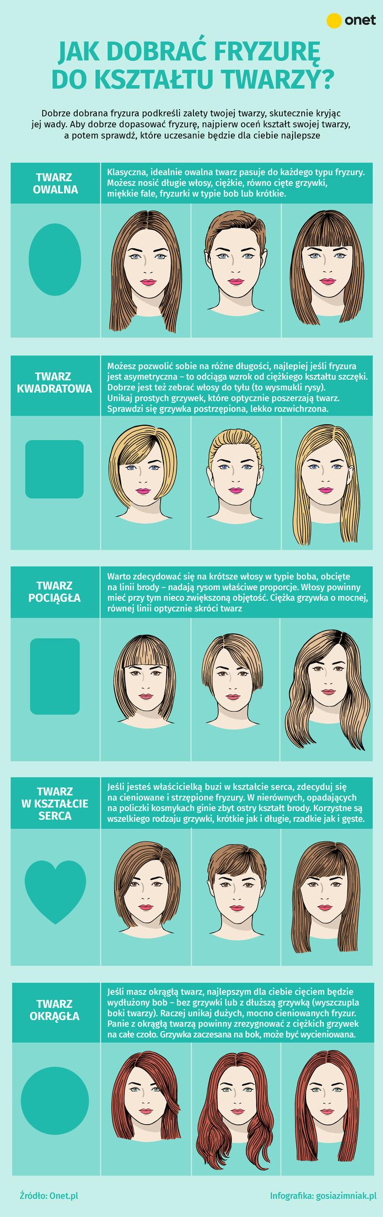 jak dobrać fryzurę do kształtu twarzy infografika
