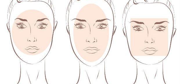 kształt twarzy a fryzura